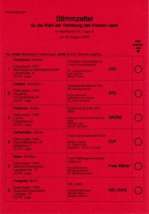 Wahl 2009 Kreistag Lippe