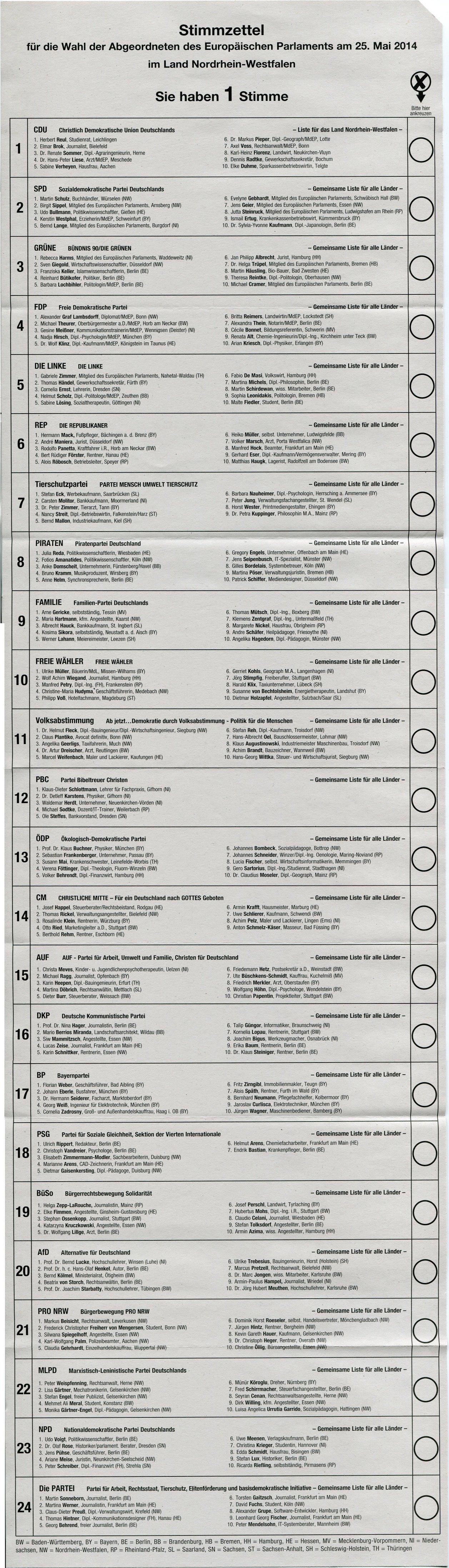 Stimmzettel NRW Europawahl 2014